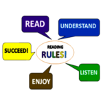 What Is The Most Important When You Read? | Reading Rules