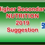 HS Nutrition Suggestion 2019 PDF Download (WBCHSE) – 80% Common