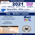 HS Biology Suggestion 2021 PDF Download for Class 12 (70% Must)