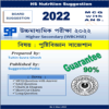 HS Nutrition Suggestion 2022 PDF Download for Class 12 – 90% Common